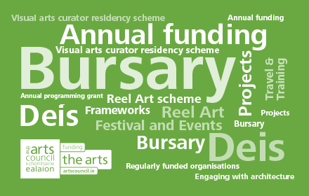 Funding wordcloud green